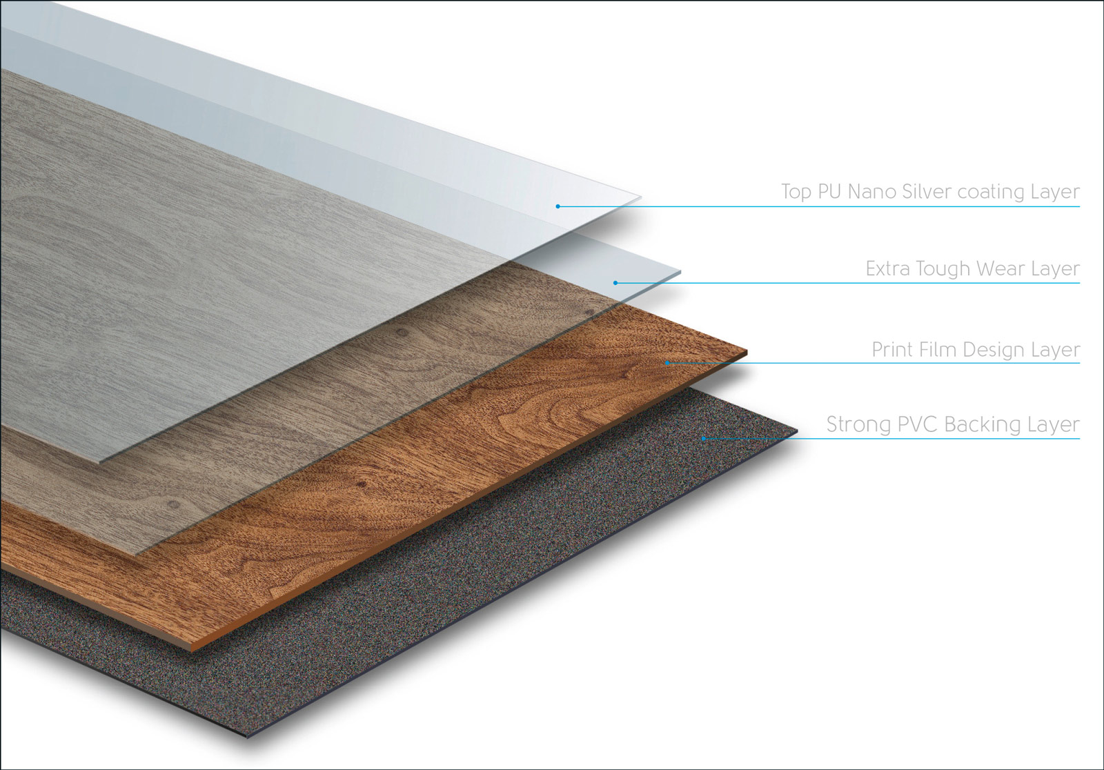 Wear Layer Vinyl Flooring Thefloors Co